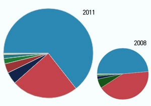 resultados-electorales-2011