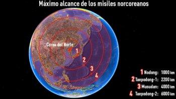 Máximo alcance misiles norcoreanos Fuente RT