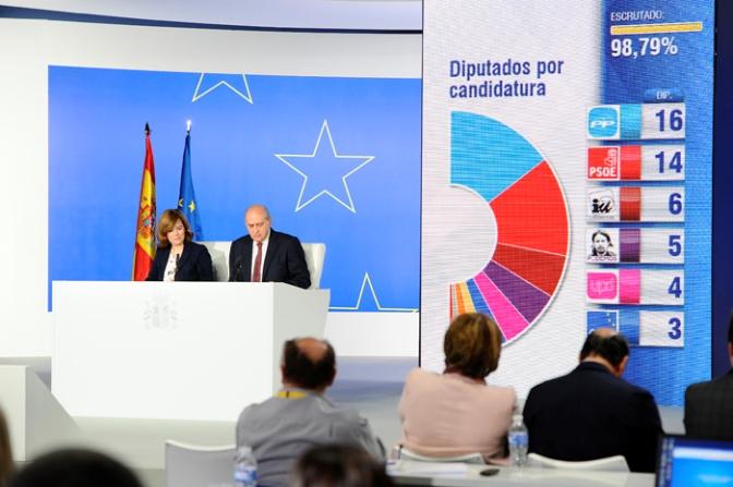 Elecciones al Parlamento Europeo 2014 (Ministerio del Interior)