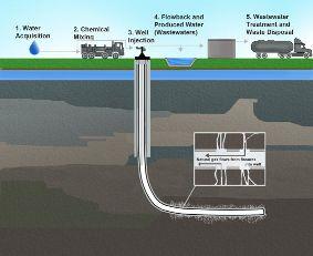 Fracking. Dibujo de Mundo de Gea.