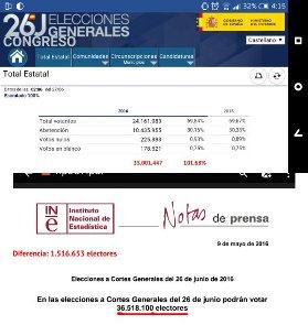 Elecciones 26-J