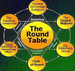 El Club de Roma una ONG muy poderosa. Fuente Avizora.